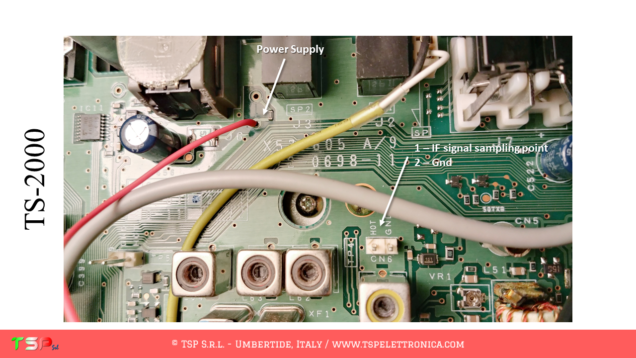 Installing IFace inside the TS-2000 - TSP S r l